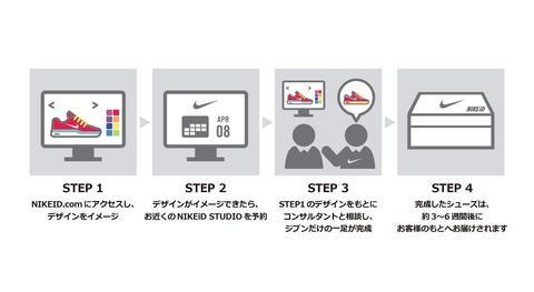 1_4step.jpg